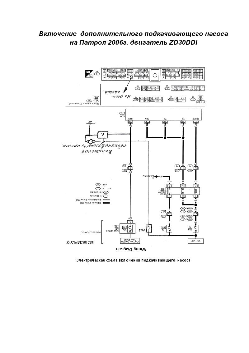 ремонт ниссан патрол zd30